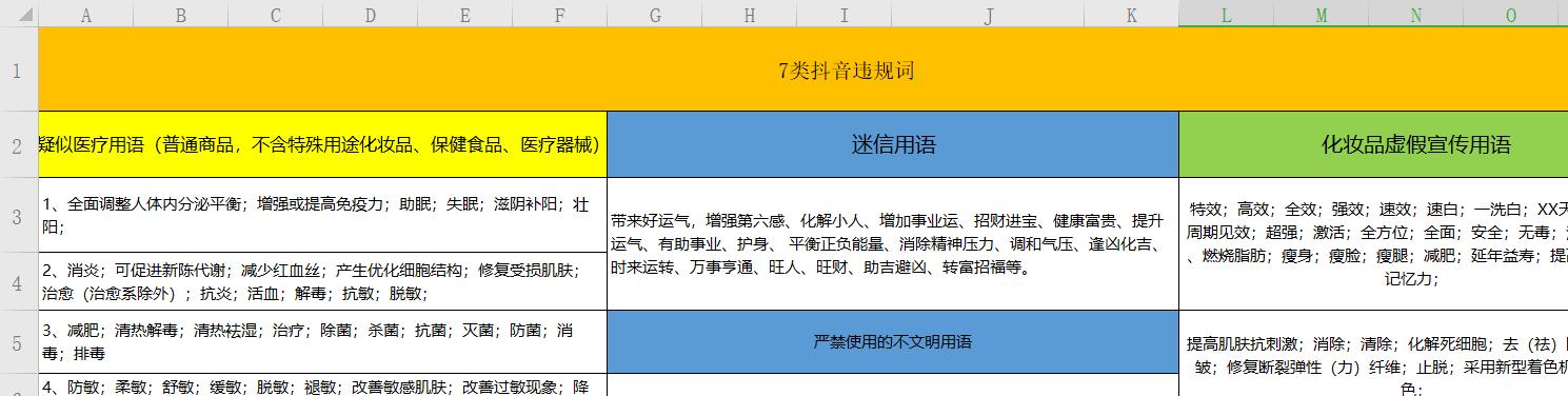 抖音短视频字幕文案违禁词大集合