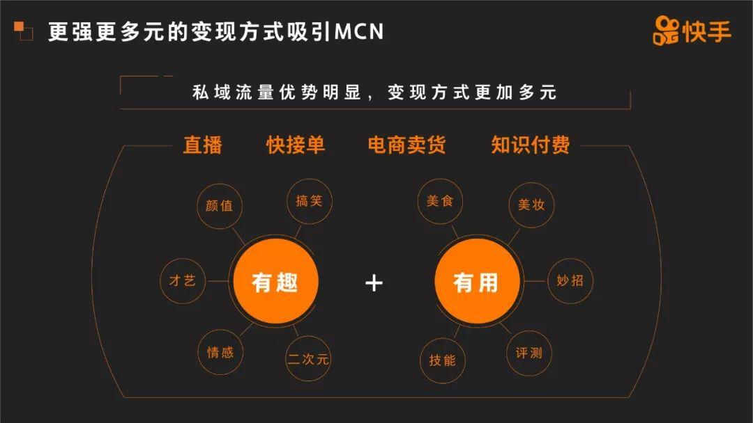 2019《快手 MCN 发展报告》
