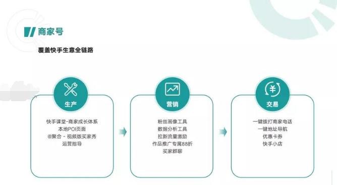 快手商家号与快手企业蓝V功能合并升级,最新权益大盘点