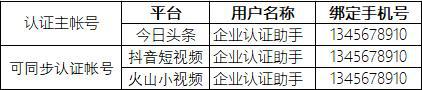 头条号和抖音号同步认证详细教程,一次认证多号共享