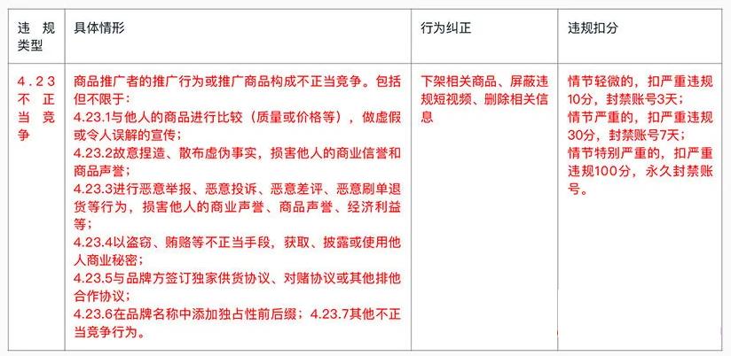 快手商品推广管理规则4处修订/新增