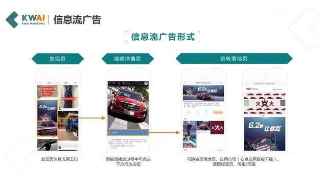 快手广告推广形式及快手视频广告优势